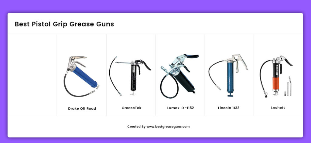 Best pistol grease gun